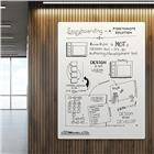 Image of MooreCo Elemental™ Frameless Dry Erase Surfaces